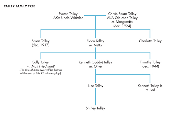 talley_family-tree1
